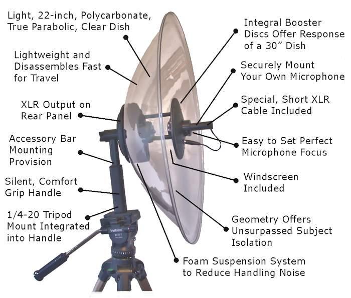 Wildtronics Professional Pro Mono Stereo Amplified Parabolic